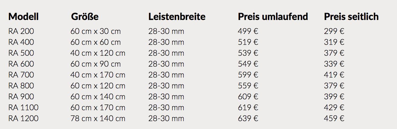 Tabelle_Lichtrahmen2